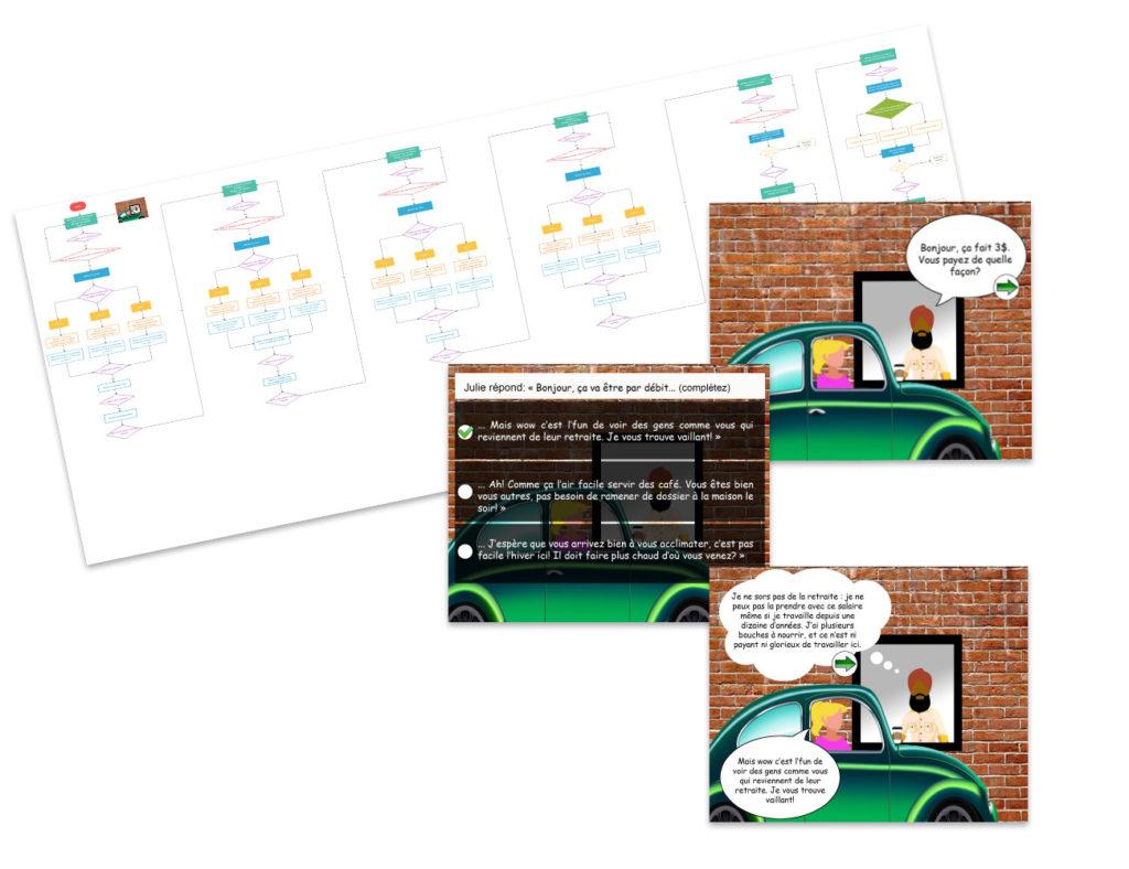 designformation 2